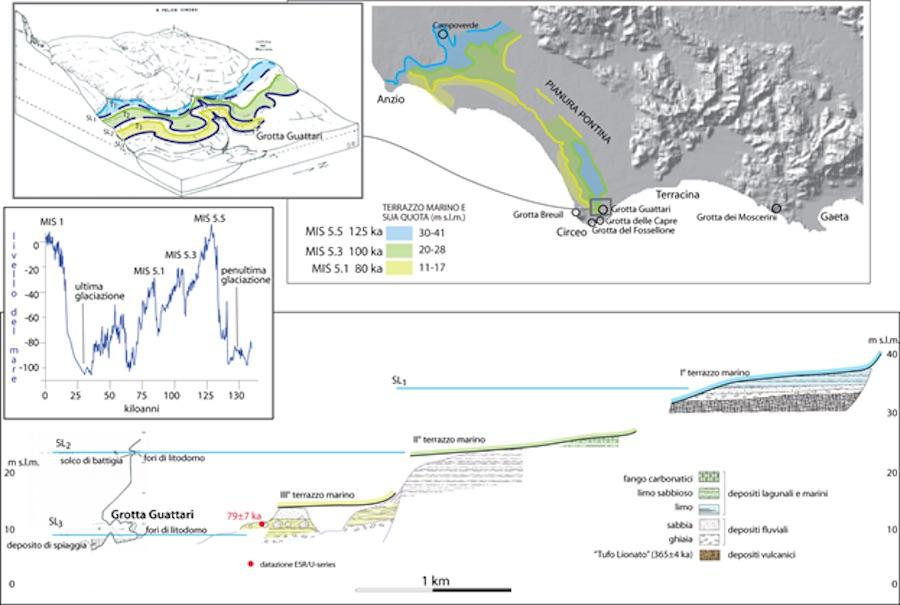 Velocità datazione isola di uomo